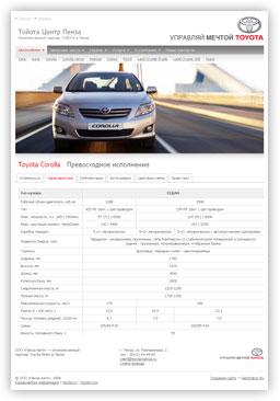 Характеристики Тойота Королла (Toyota Corolla)