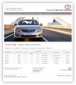 Цены Тойота Королла (Toyota Corolla) Пенза